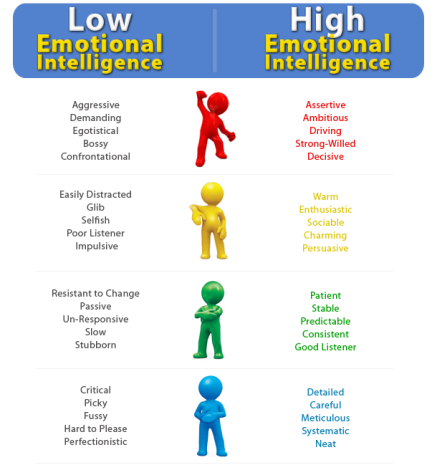 gretel-ella-smith-emotional-intelligence