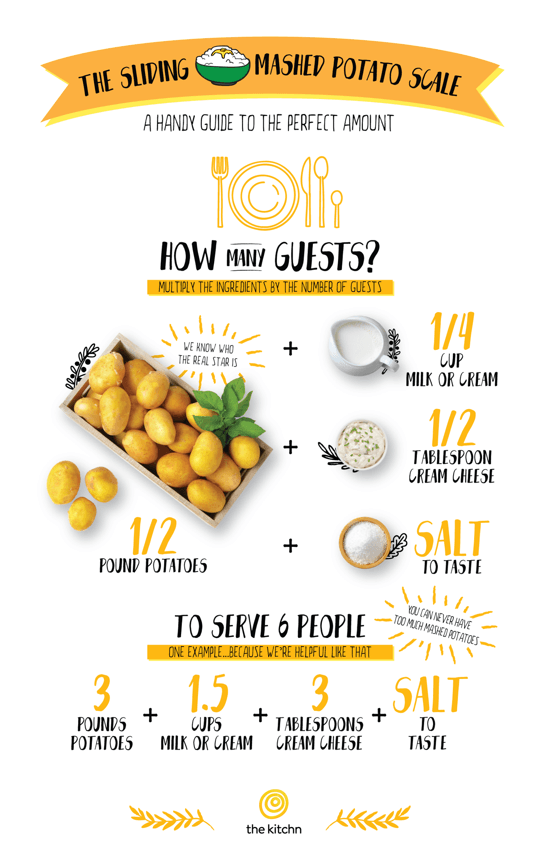 Cheat For The Perfect Amount of Mashed Potatoes